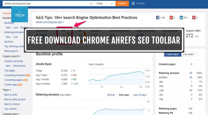 Free-Download-Chrome-Ahrefs-SEO-Toolbar