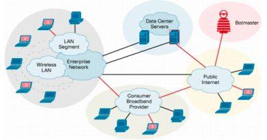 Hack Facebook By Botnets